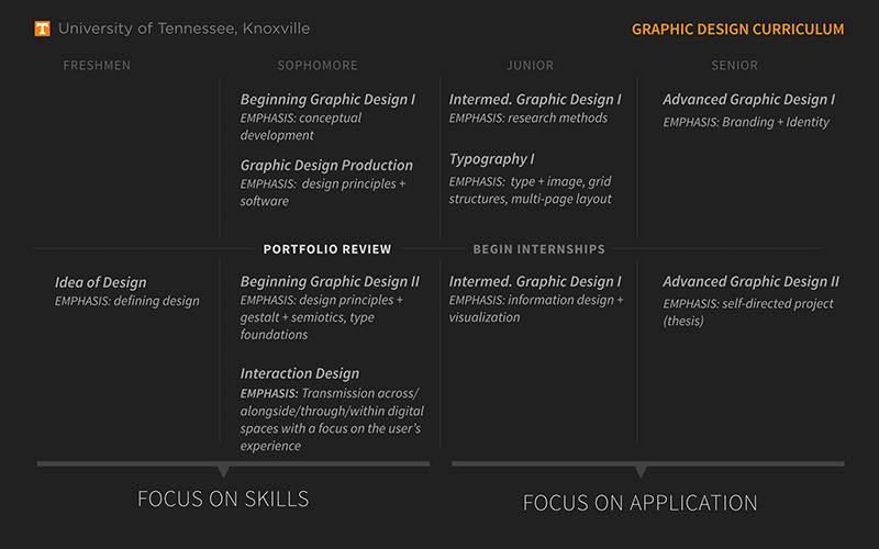 curriculum_graphic
